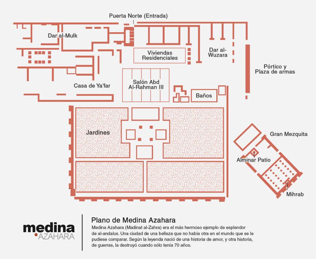 Mapa de Medina Azahara (Fuente: Medinaazahara.org)